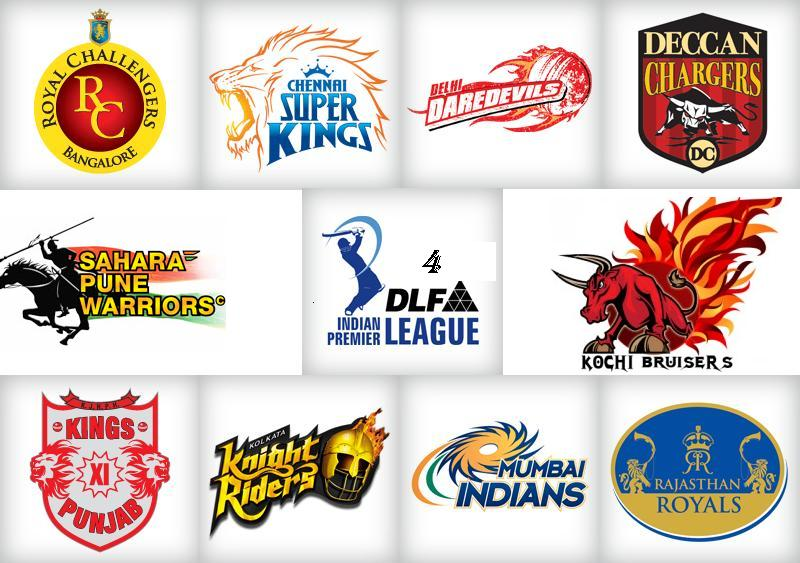IPL Teams List