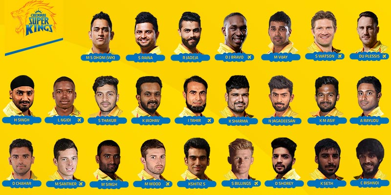 Chennai Super Kings team 2019